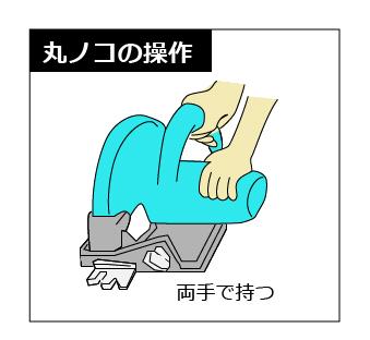 電動工具丸ノコ 使用時の怖いキックバックについて 丸ノコ使用の注意点について